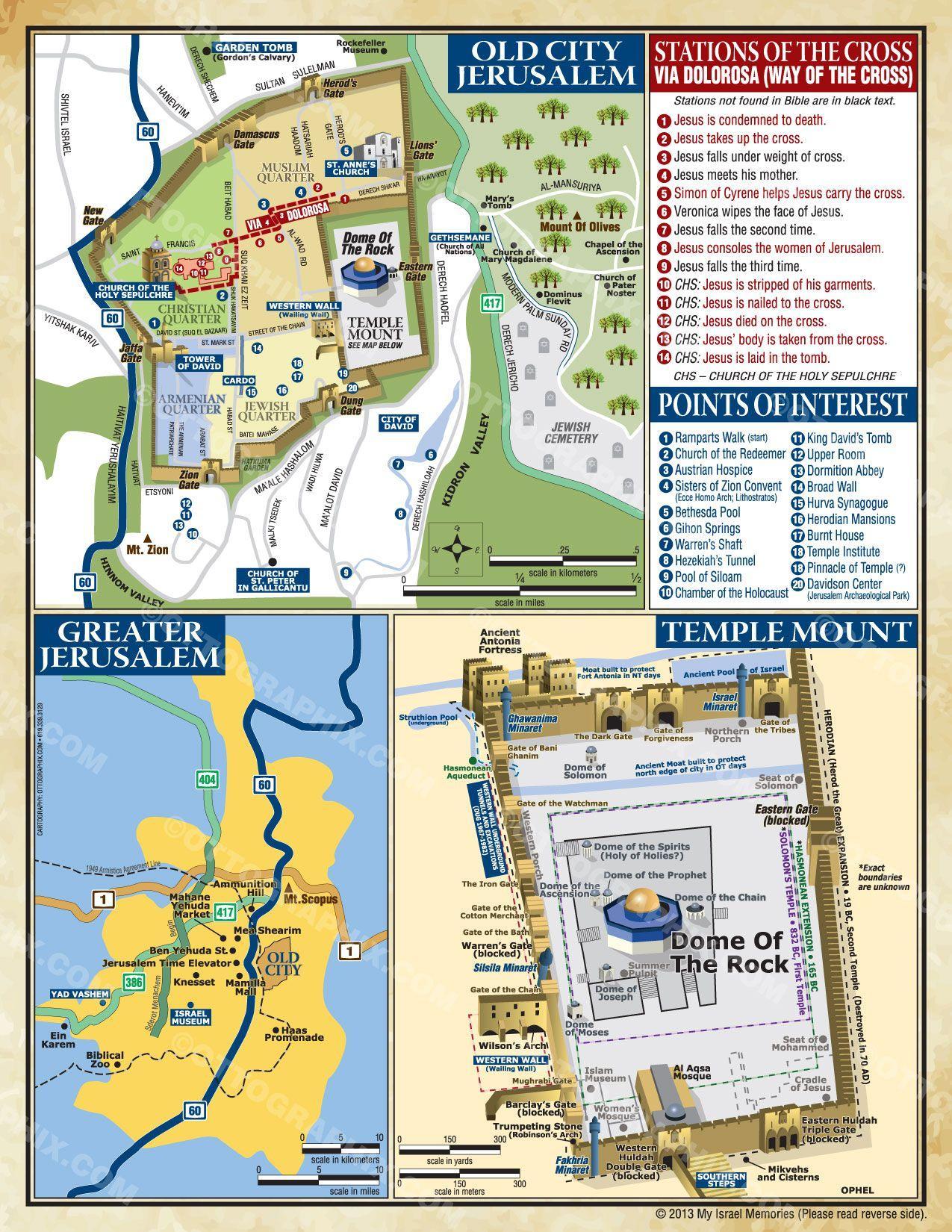 Tempelberg-map - Karte von temple mount (Israel)